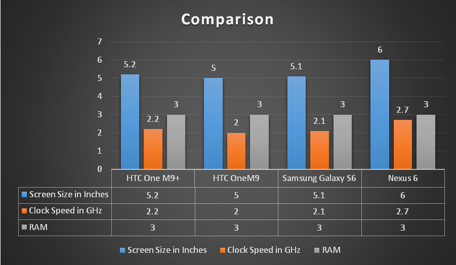 htc-one-m9-plus-comparision