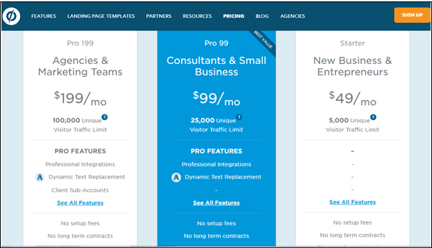 unbounce-pricing-plan